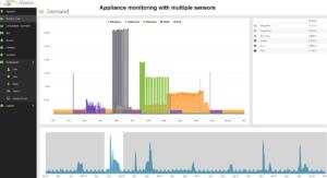 Appliance Monitoring Demand Plugin